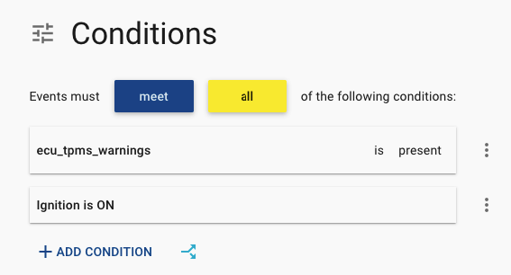 Condition combination