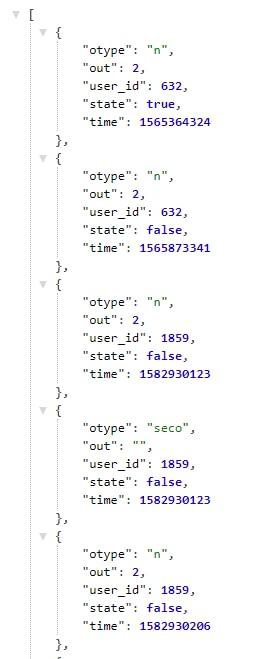 API response JSON formatter