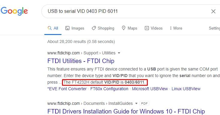 Búqueda por google