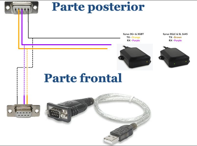 Wiring Diagram for serial